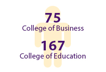 College of Business and Education Info