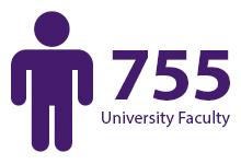 755 University Faculty